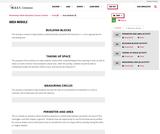Elementary Math Education Course Content, Area, Area Module