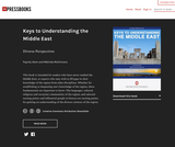 Keys to Understanding the Middle East